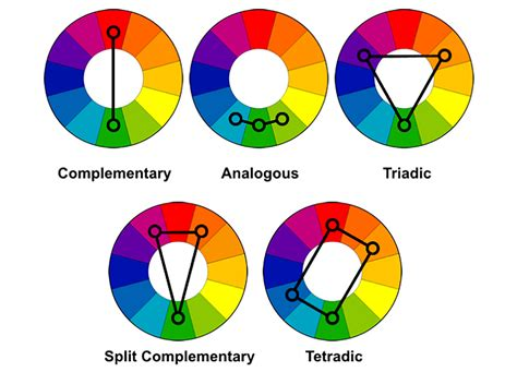 color theory improves  photography  retouching