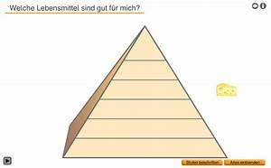 Kärtchen Zum Beschriften : ern hrungspyramide zum ausf llen gesunde ern hrung lebensmittel ~ Markanthonyermac.com Haus und Dekorationen