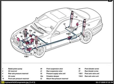 mercedes  class fuse box diagram  auto electrical