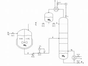 Engineering - Chemical Process Flow Sheets Tikz  Pgf