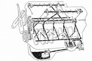 Ford Y Block Oiling Diagram