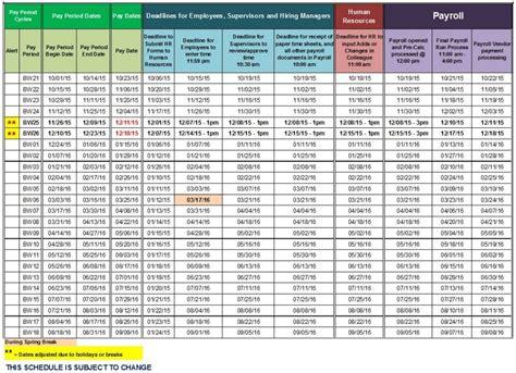 Biweekly Payroll Calendar 2017 » Calendar Template 2018. Menu Card Template. Contractor Invoice Template Excel. Cabinet Door Knob Template. Birthday Card Sample. Car Sale Receipt Template. Computer Science Graduate School. Santa Wish List Template. Day Party Flyer