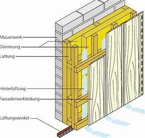 Aufbau Dämmung Dach : unterkonstruktion fassadenverkleidung ~ Whattoseeinmadrid.com Haus und Dekorationen