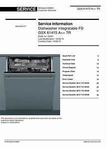 Bauknecht Gsx 61415 A   Tr Dishwasher Service Manual And