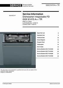 Bauknecht Gsx 61415 A   Tr Dishwasher Service Manual And