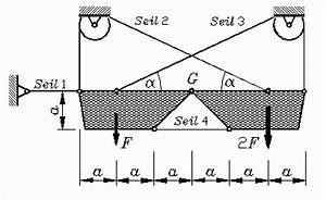 Schnittkräfte Berechnen : schnittprinzip starrk rpersystem ~ Themetempest.com Abrechnung