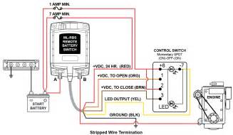 HD wallpapers auto battery wiring diagram