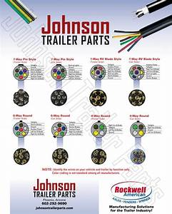 Wiring Guide For Trailer Plugs  Adapters  U0026 Sockets In 2020