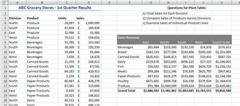 what s a pivot table how to create and modify excel pivot tables the company