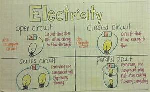 Best 25  Series And Parallel Circuits Ideas On Pinterest
