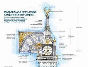 Besting Big Ben: A Marvel in Makkah : CompositesWorld