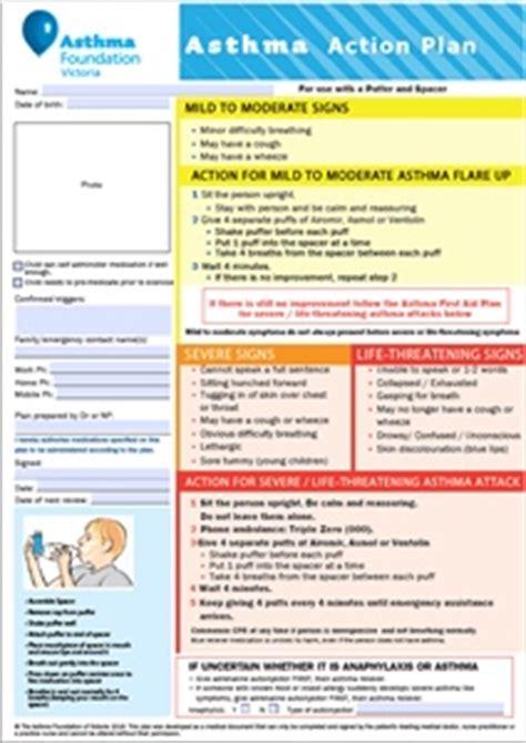 Medical Publications  Al Siraat College