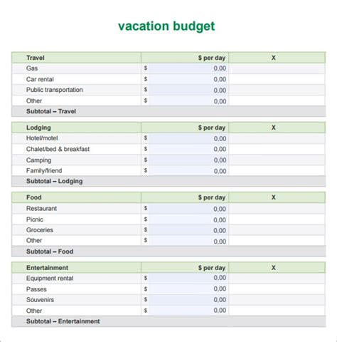 sample travel budget template   documents