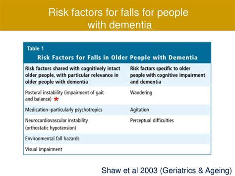 falls  dementia epidemiology  interventions