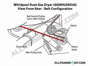 Whirlpool Duet Ggw9250su0  U2013 How Does It Work