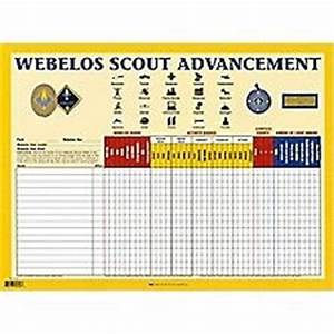 Boy Scouts Camping Checklist Pin On Boy Scouts