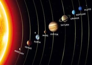 Cuál es el orden de los planetas del sistema solar