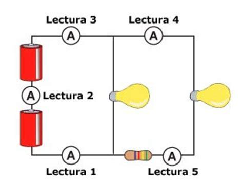 electromacnetismo configuracion circuito