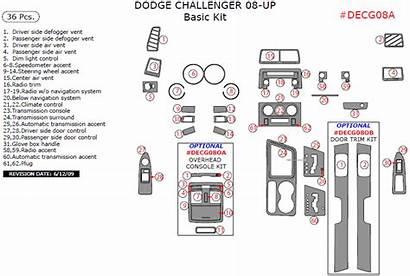Dash Challenger Kit Dodge 2008 Pcs Basic