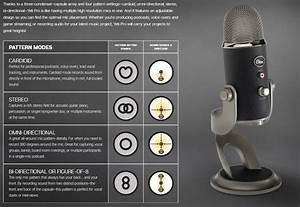 Blue Yeti Pro Silver Usb    Xlr Microphone 3 Capsule