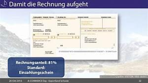 Zalando Rechnung Retoure : a commerce day e commerce export land schweiz ~ Themetempest.com Abrechnung