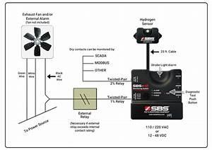 Forklift Battery Hydrogen Gas Detector
