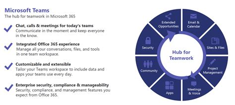 Teams provides a fully decked out as another microsoft product, teams (of course!) integrates beautifully with office 365, which is perfect. Microsoft Teams | Bulletproof