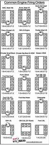 64 Chevy C10 Wiring Diagram