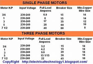 3 Phase Motor Amps Calculation