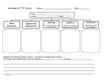 troy university lesson plan template retelling story map for 4th and 5th grade by natalie