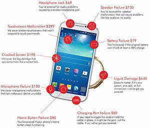 Cell Phone Insurance - Cell Phone Warranty
