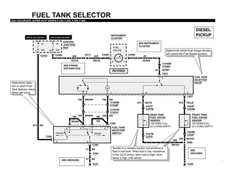 Gmc Vandura Fuse Box Auto Wiring Diagram