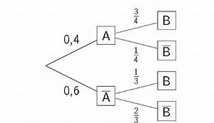 Richtungsvektor Berechnen : mathe abitur bayern touchdown mathe ~ Themetempest.com Abrechnung