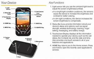 Samsung Transform User Guide Intercepted At Sprint Com