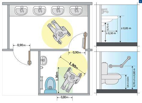 bureau de controle electrique accessibilité aménager un wc accessible pour handicapé