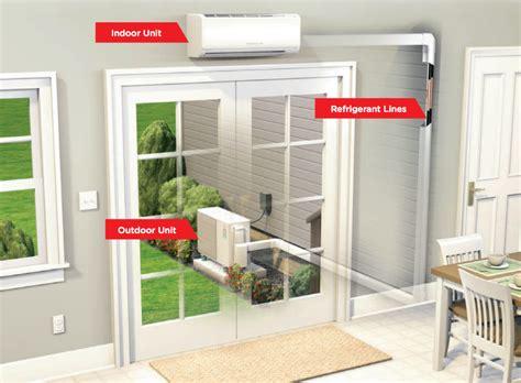 cost install ductless mini split air conditioner arizona