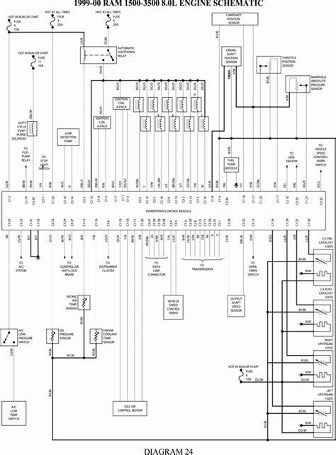 Dodge Ram Ecm Wiring Diagram