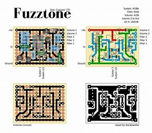 Perf And Pcb Effects Layouts  November 2014