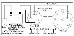 Ignition Kill Switch Wiring Diagram