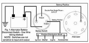 Ignition Kill Switch Wiring Diagram
