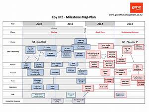 milestone map plan mark robotham39s blog With startup milestone template