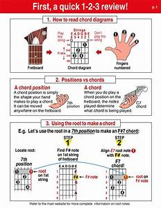 How To Read Guitar Chord Charts The Easy Way