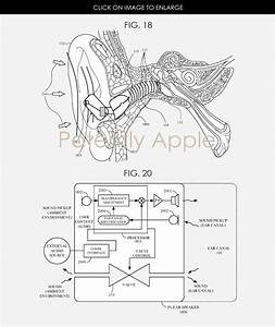Apple U0026 39 S Patents For Smart Connector  Airpods And