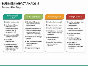 Business Impact Analysis Powerpoint Template