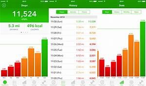 Kalorienverbrauch Treppensteigen Berechnen : gesunde ern hrung lebensmittel page 665 ~ Themetempest.com Abrechnung