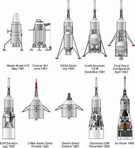 Apollo Lunar Landing