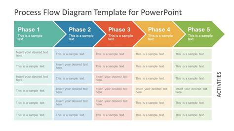 clever workflow process diagram template design ideas