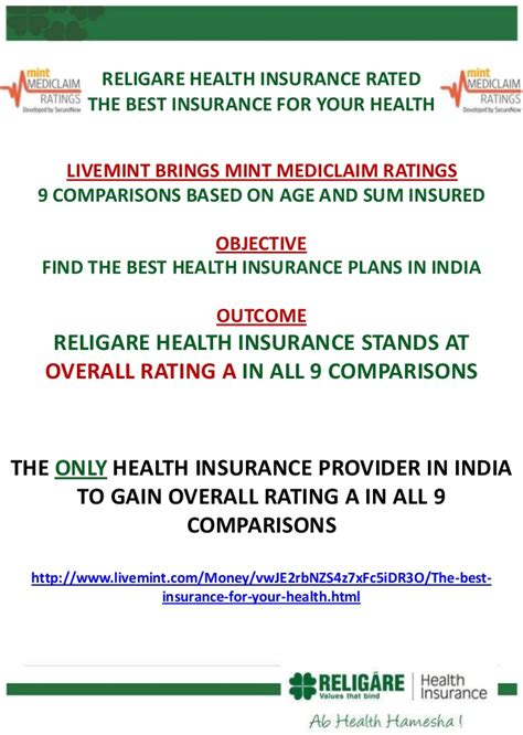 Those who buy insurance from an employer should ask their hr department about the enrollment period. Religare 'Care' rated Best Health Insurance Plan in India