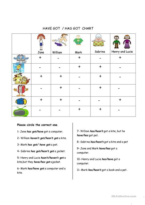 chart worksheet  esl printable