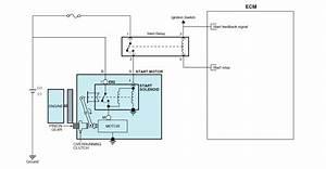Hyundai Elantra  Starter  Schematic Diagrams